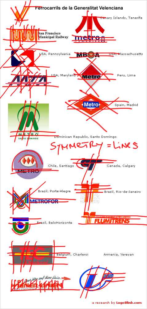 symmetrical design metro logos