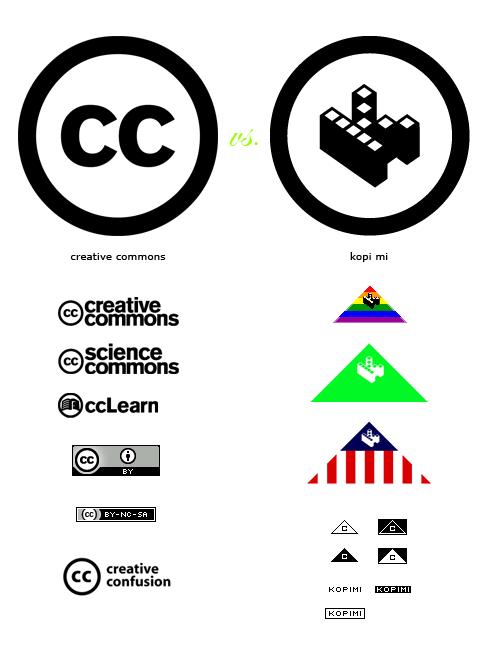 cc-vs-kopimi-logo
