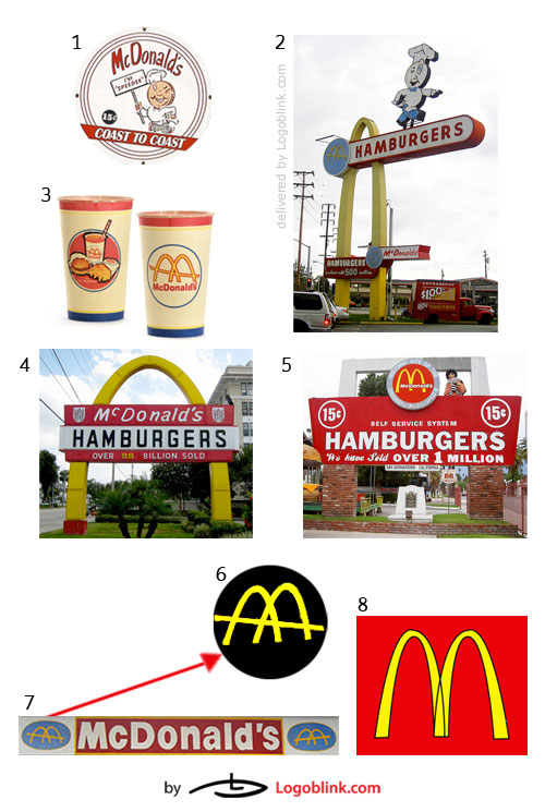 fast food restaurant chain logo mania