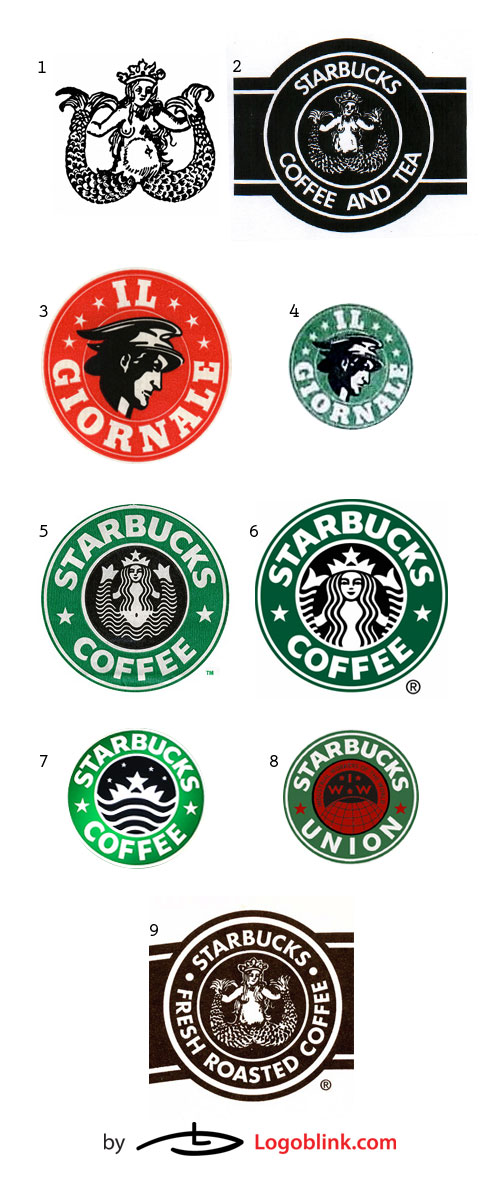starbucks original logo mania design