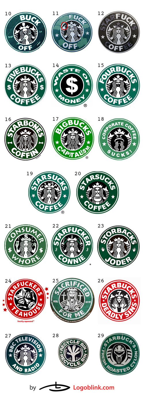 coffee chain logo mania