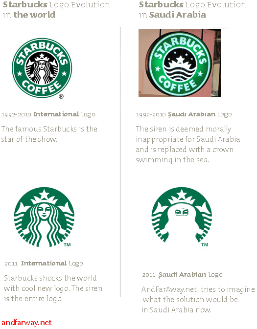 starbucks possible logo-lift