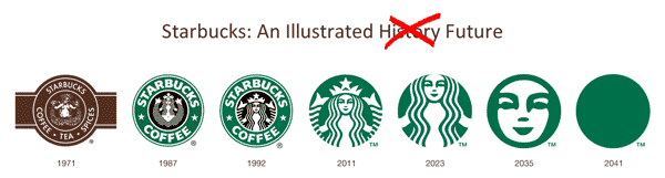 Starbucks illustrated logo design history