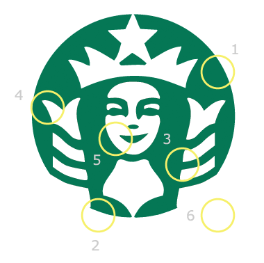 starbucks possible logo-lift changes
