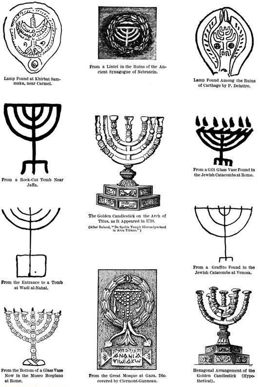 jewish candlestick symbol representations