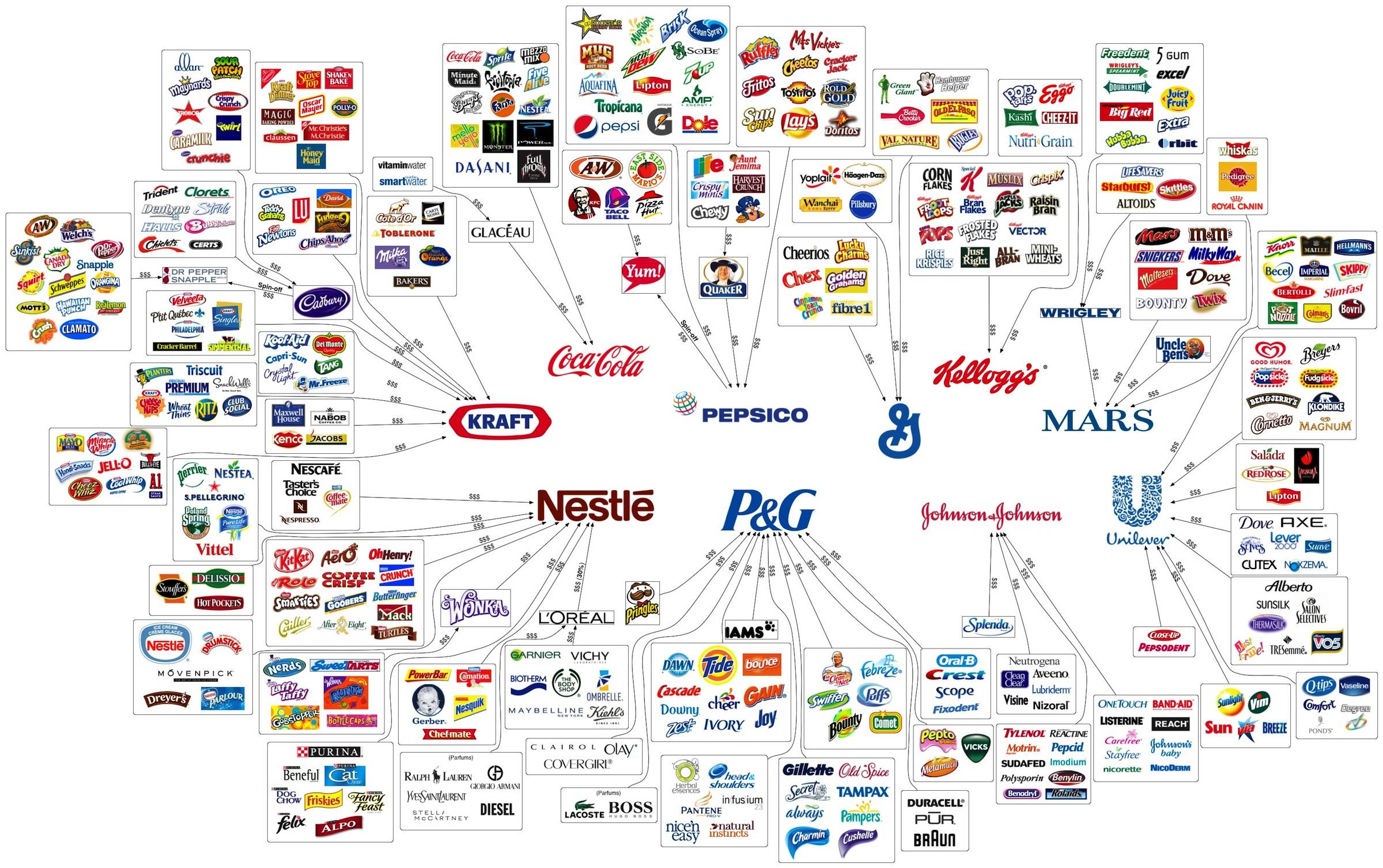 Logo map - major brands in 2012 : Logoblink.com