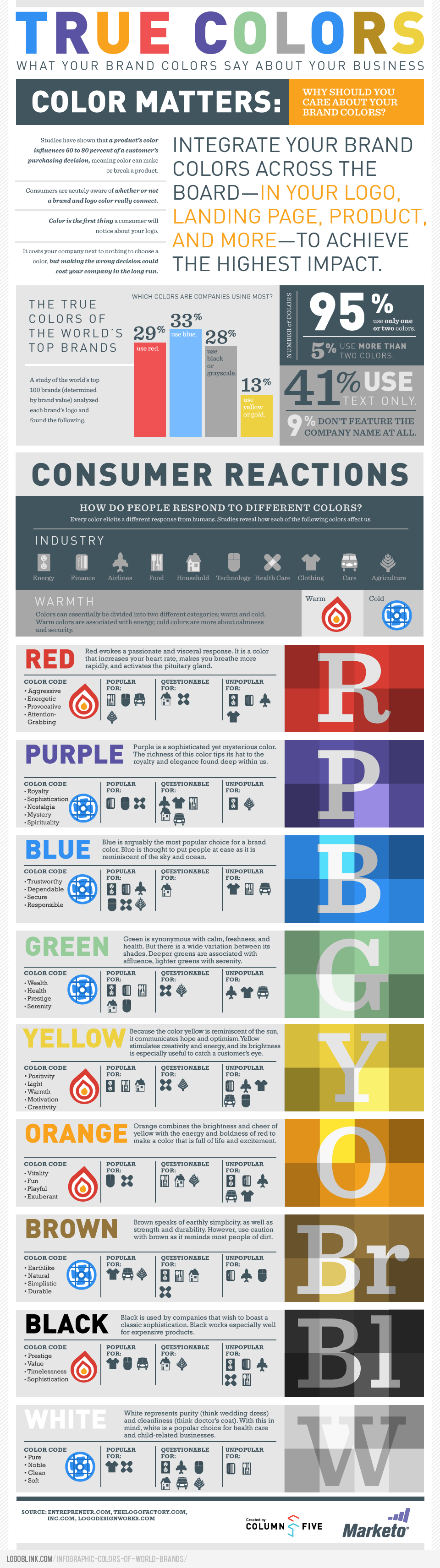 infographic brands color design