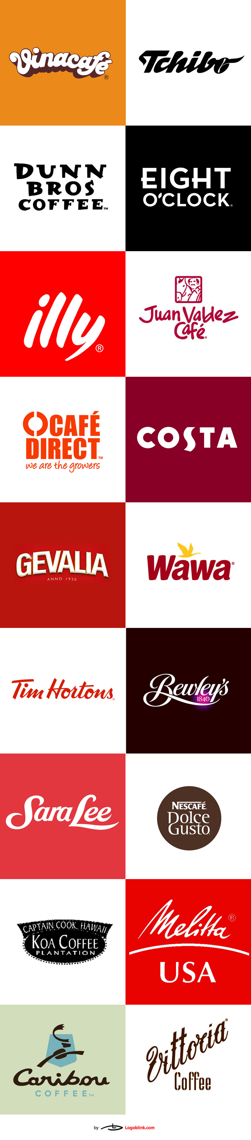 world famous coffee logos