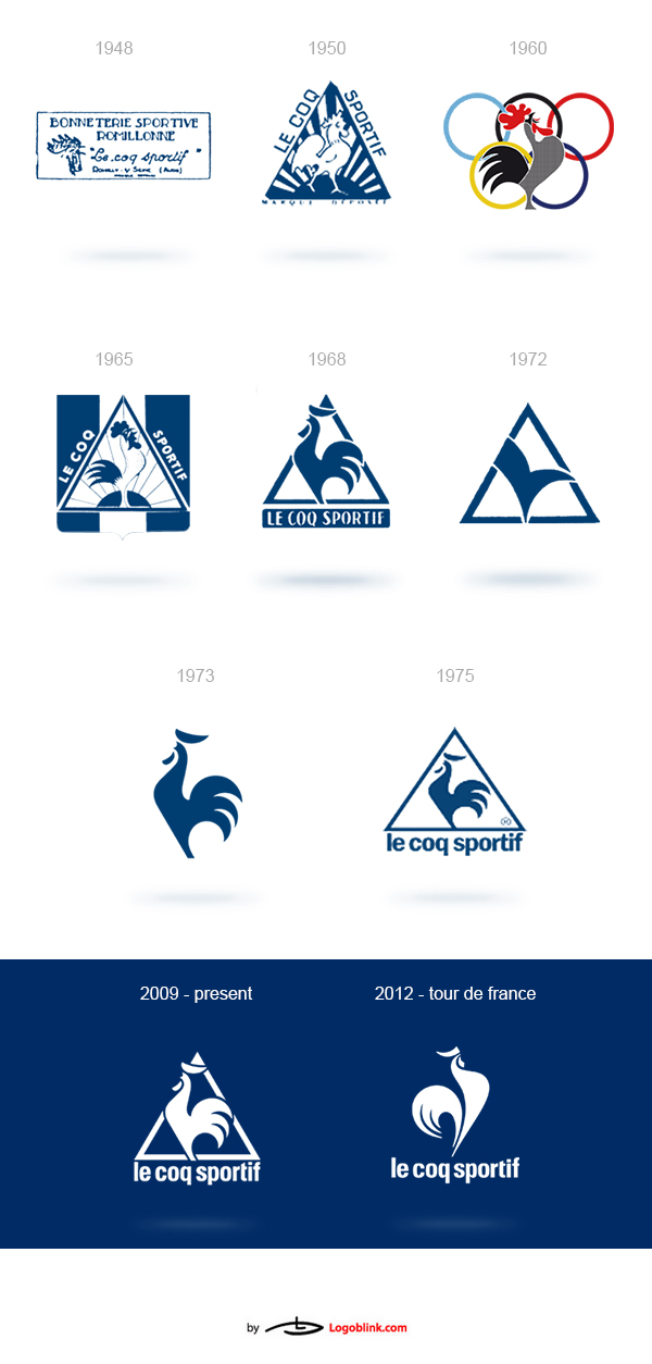 spots equipment company logo evolution