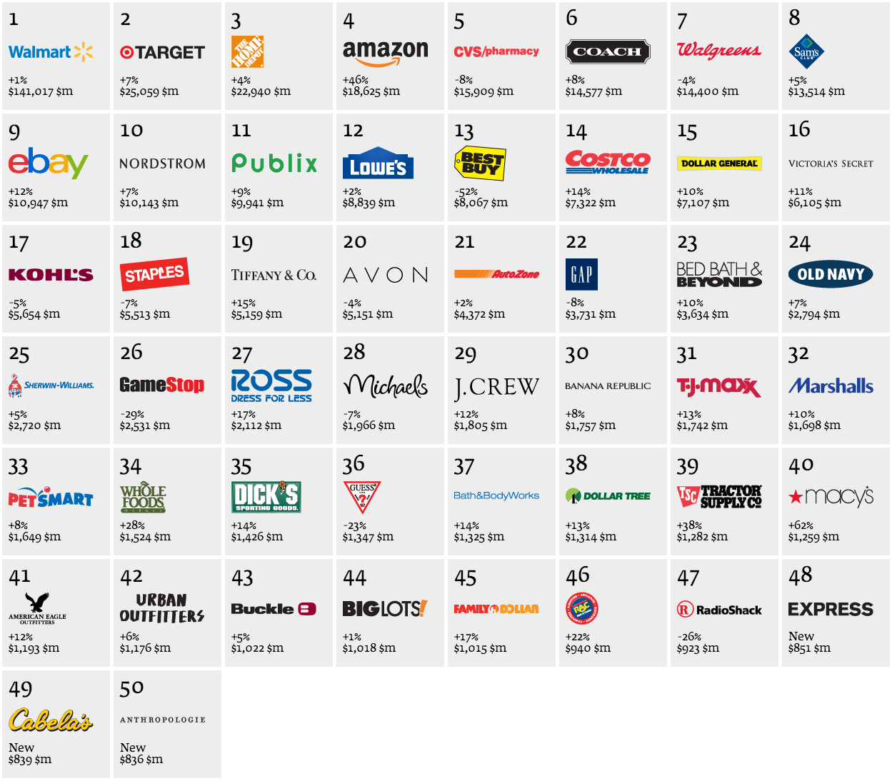 Top 10 Clothing Brand Logos Latest Trend Fashion